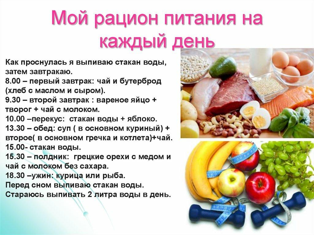 Какая Диета Правильное Питание. Правильное питание – принципы, рекомендации и меню диеты