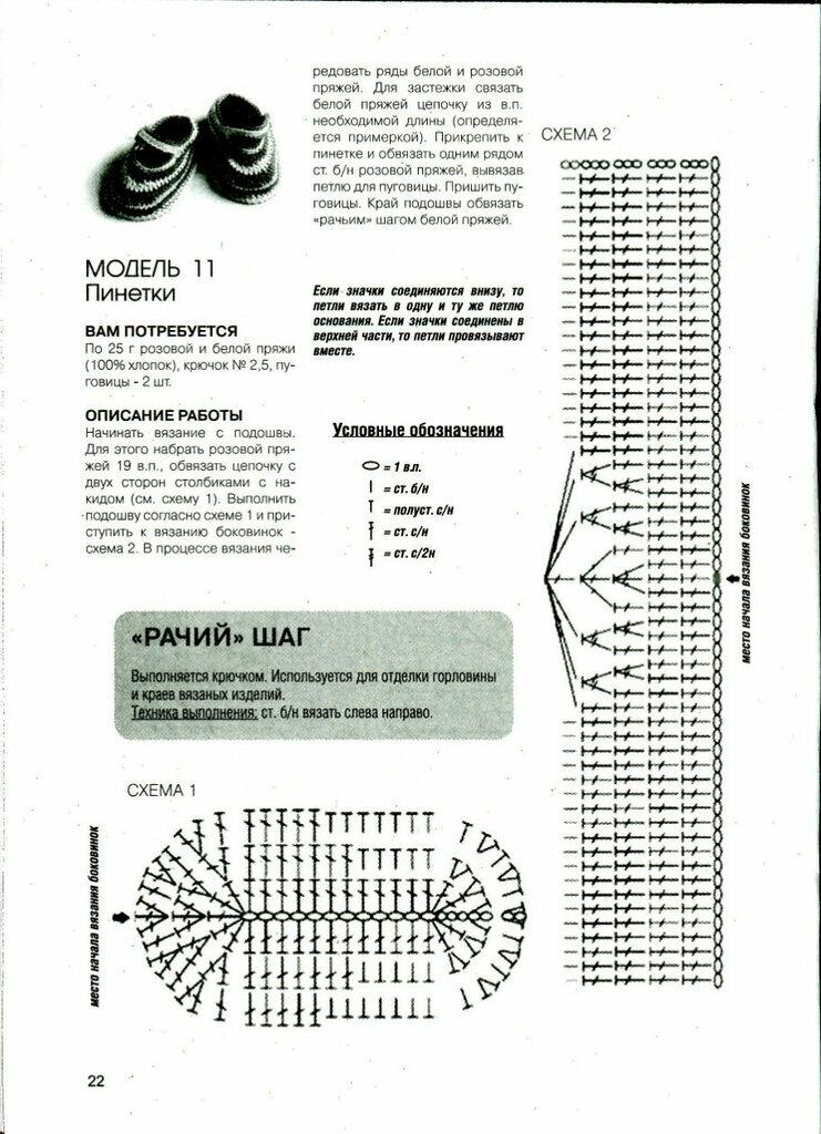 издание пинетки крючком картинка и описание зависимости того