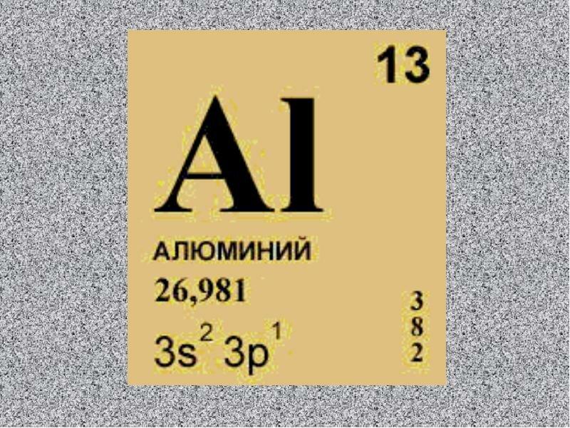 Картинка химических элементов