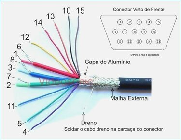 Favorite images — Yandex.Collections on hdmi splitter, hdmi male, hdmi to rca pinout chart, hdmi cable product, ethernet cable schematic, hdmi cable layout, hdmi to vga port pinout, hdmi cable wire, hdmi 1.4 pinout, hdmi cable application, hdmi cable pinout, hdmi cable hook up diagram, hdmi cable repair, hdmi cable color code, hdmi cable capacitor, dvi to hdmi pinout schematic, hdmi to rca schematic, hdmi to component schematics, hdmi cable schematic diagram, hdmi cable information,