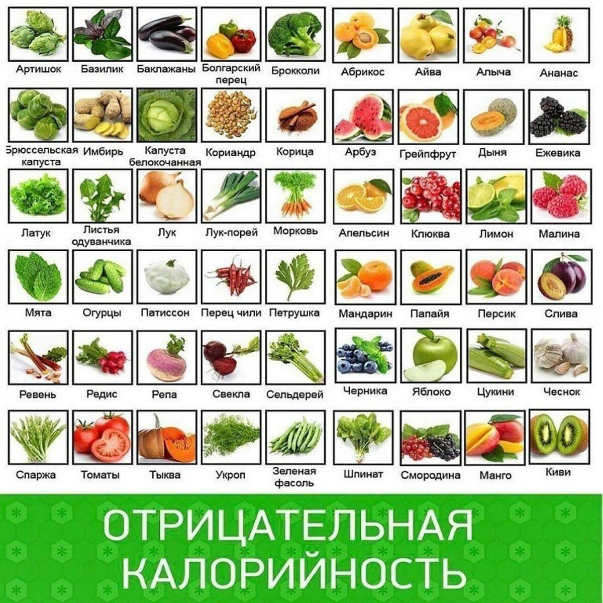 Какие Фрукты Самые Полезные При Диете. Какие фрукты можно есть при похудении и можно ли есть их вообще?