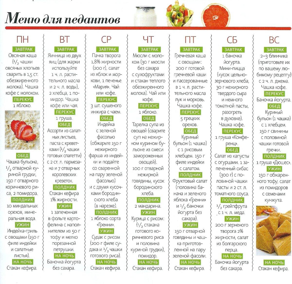 Питание похудеть меню на неделю