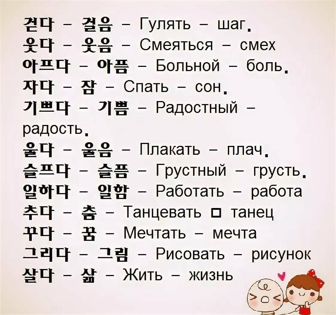 Корейский в картинках на русском