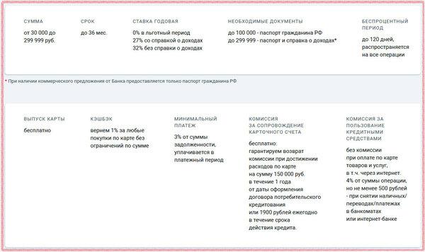 Бесплатный возврат денег на карту https ibank akbars