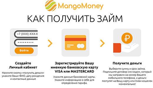 манимен оплатить займ по карте хоум кредит польза категории