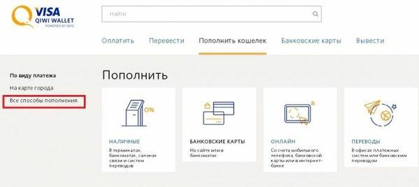 Деньги в долг с плохой кредитной историей в беларуси в полоцке