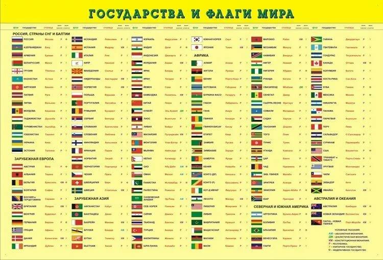 флаги мира фото с названием на русском этой