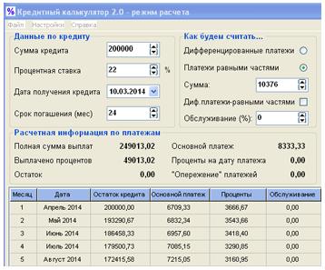 Втб банк москвы рассчитать кредит калькулятор онлайн мтс кредит онлайн телефон