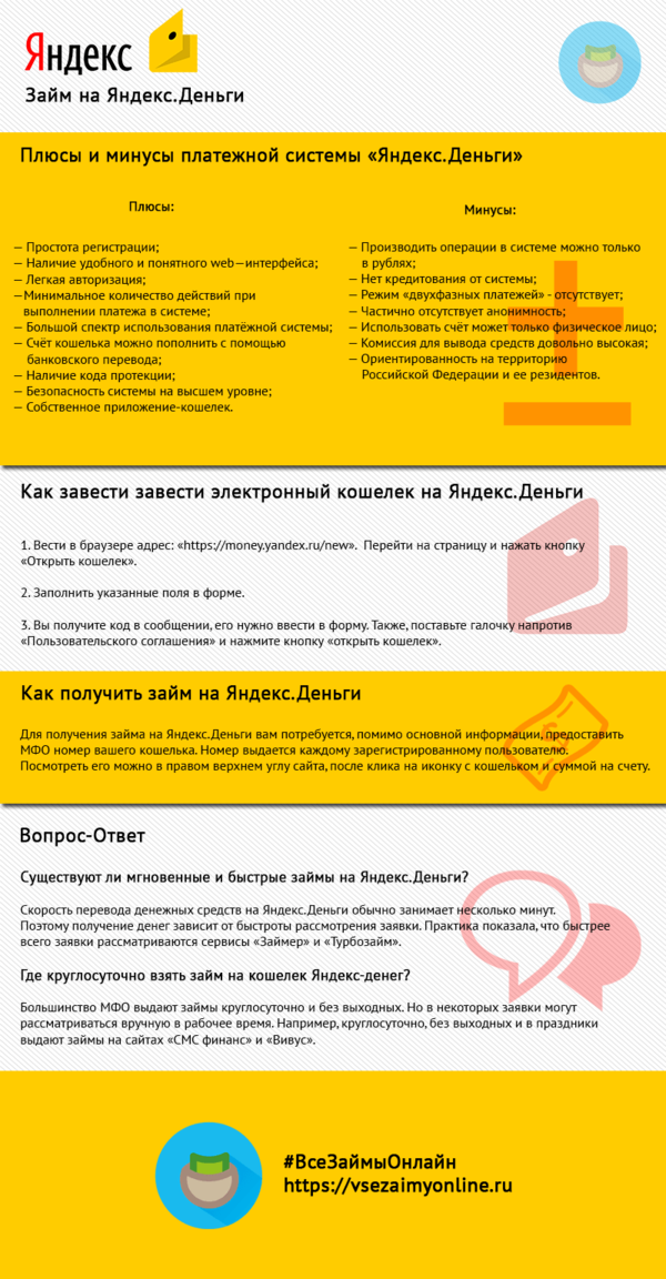 Кредит ульяновск онлайн заявка кредит залог недвижимости реферат