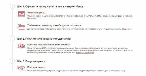 Заявка на кредит онлайн в лето банке восточный банк ковров взять кредит