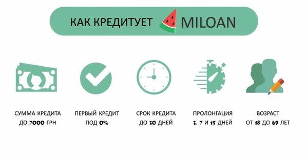 Онлайн кредит в баксане онлайн проверка одобрения кредита в