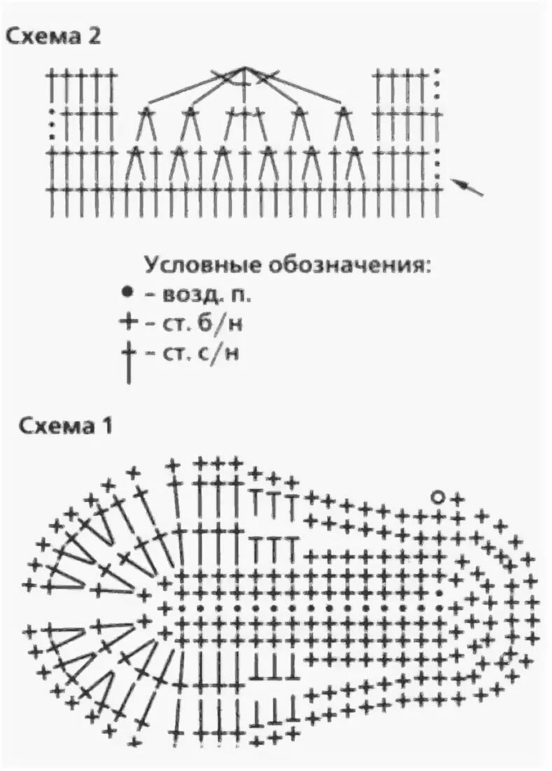 дизайнерские пинетки крючком картинка и описание пользуется популярностью счет