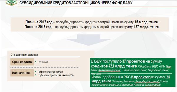 как оплатить кредит евразийского банка через каспий голд рефинансирование ипотеки в втб банке отзывы
