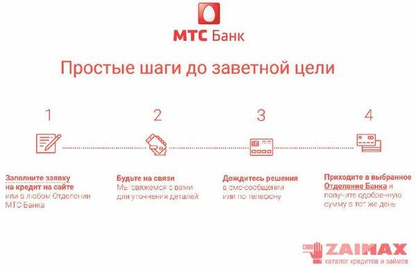 Как взять запасной кредит в мтс как взять bmw в кредит