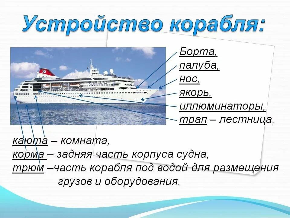 Конструкция корабля в картинках