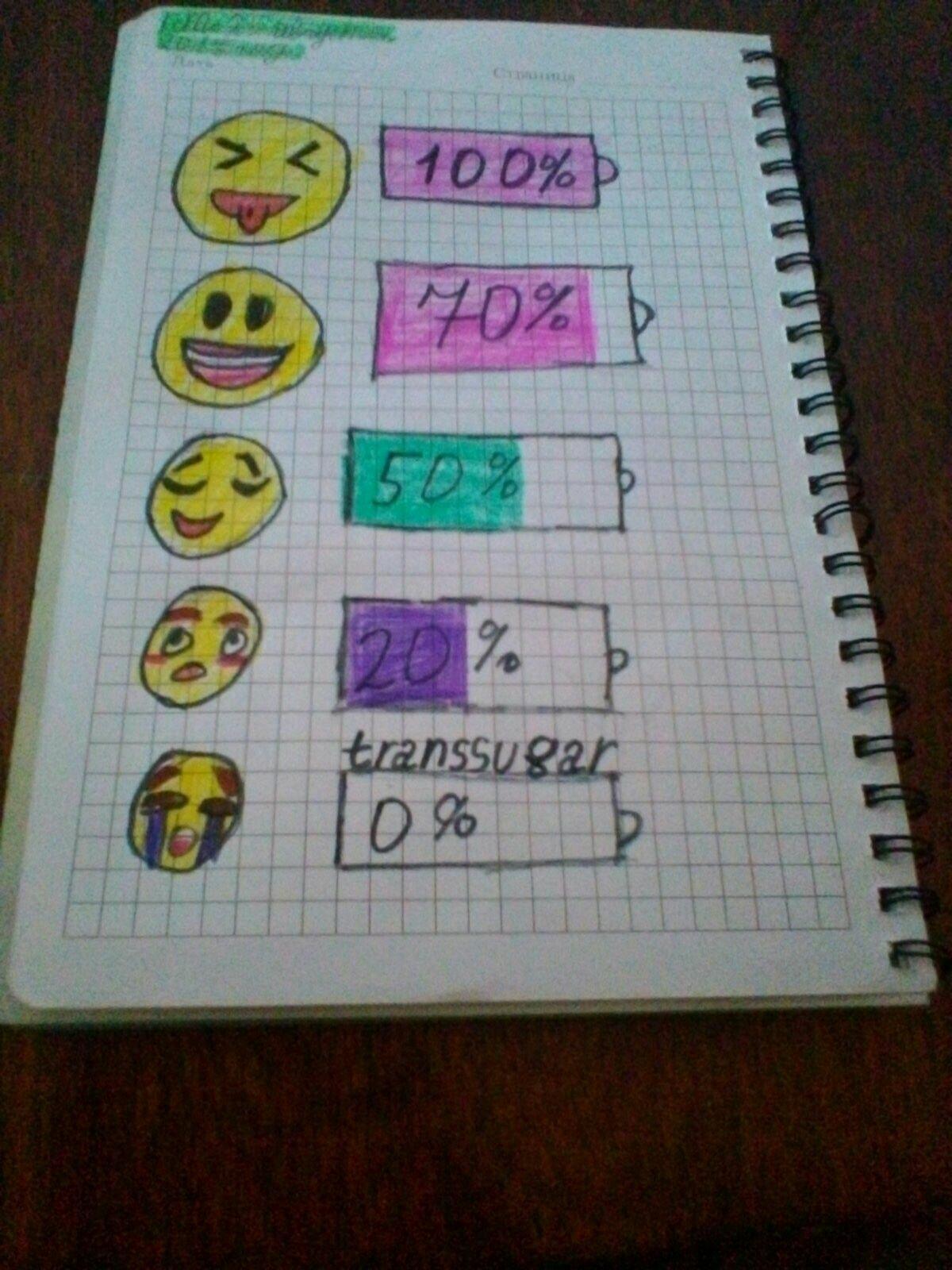 Прикольные идеи для личного дневника в картинках