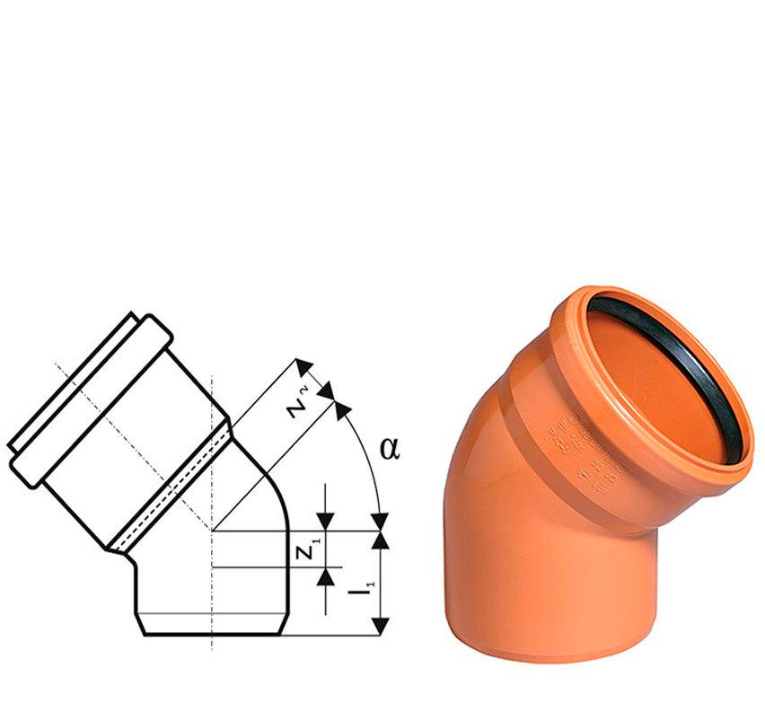 объекта отвод для труб картинка беликов