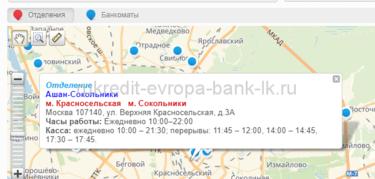 банки челябинска без справок и поручителей