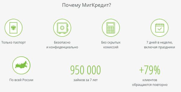 онлайн заявка на карту альфа банка архангельск