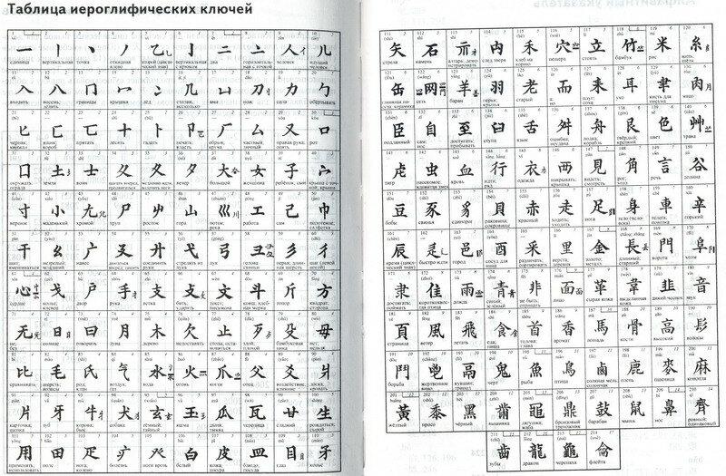 Онлайн распознавание иероглифов с картинки