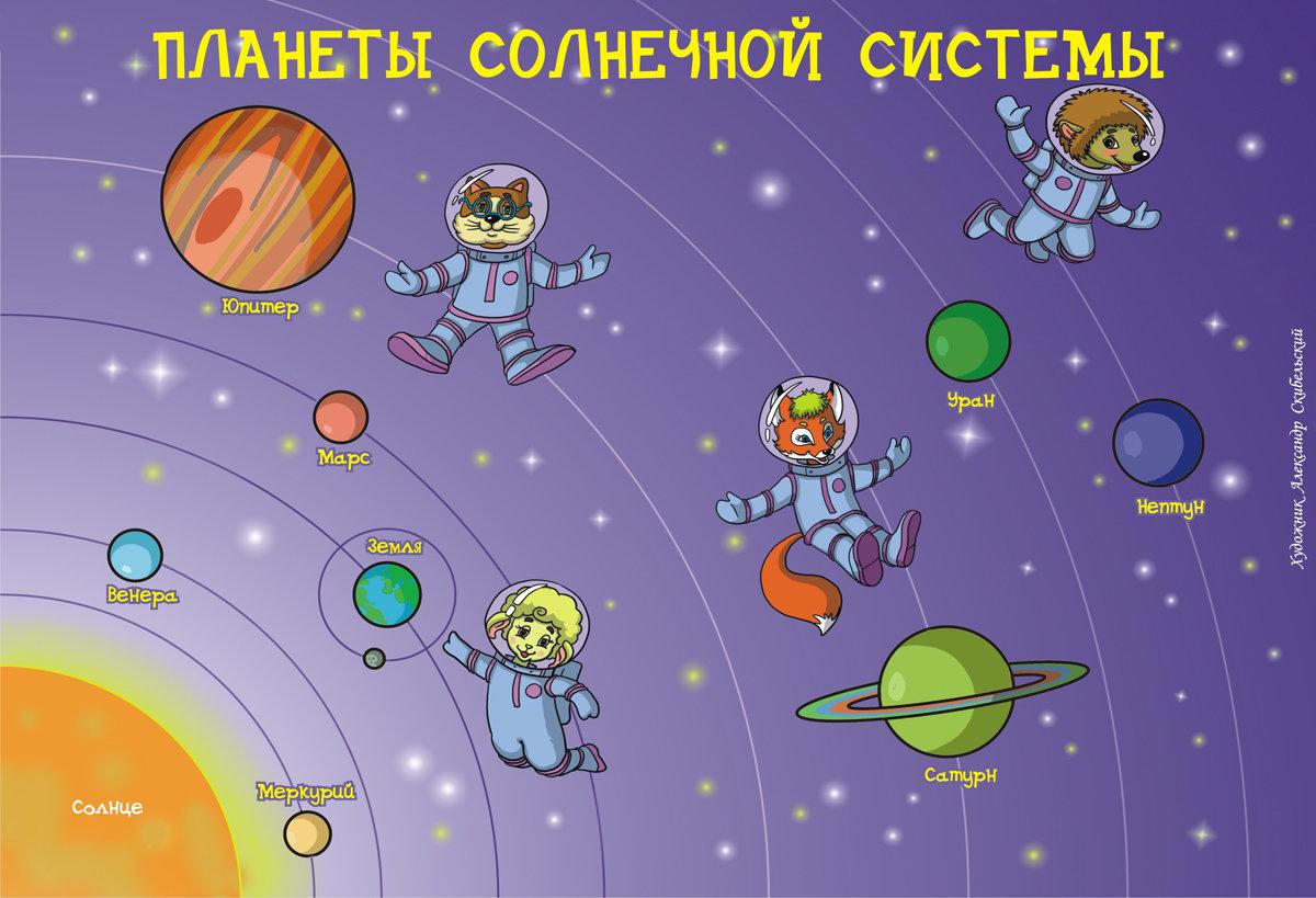 Смешные животные, рисунки планет с надписями