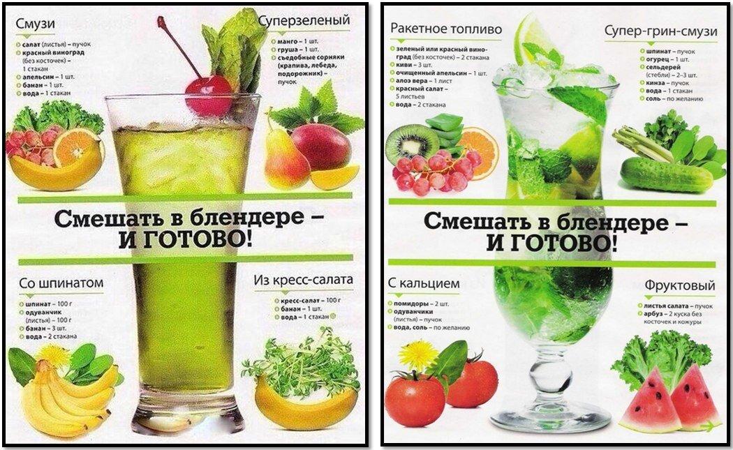 Рецепты для похудения в домашних