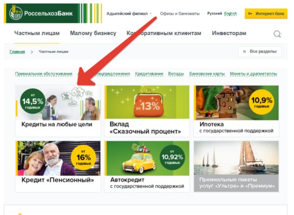 кредит от сбербанка россии
