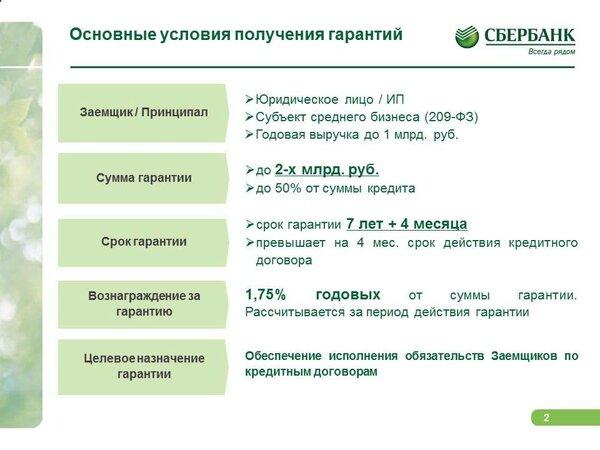 сбербанк кредитный калькулятор потребительский кредит физическим лицам банкоматы кредит евробанка в спб