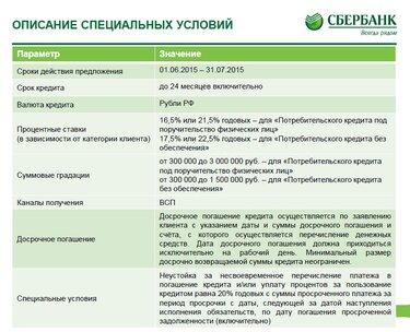 Взять потребительский кредит в россии