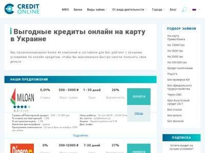 Рефинансирование кредита форте банк