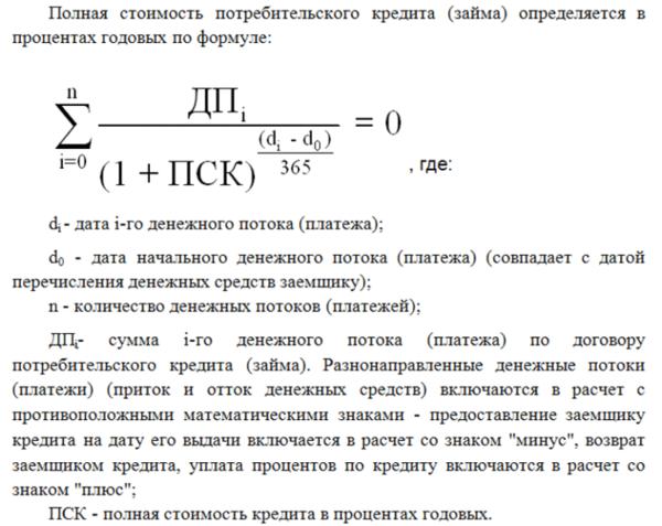 частные инвесторы дающие займы без залога и предоплаты иркутск