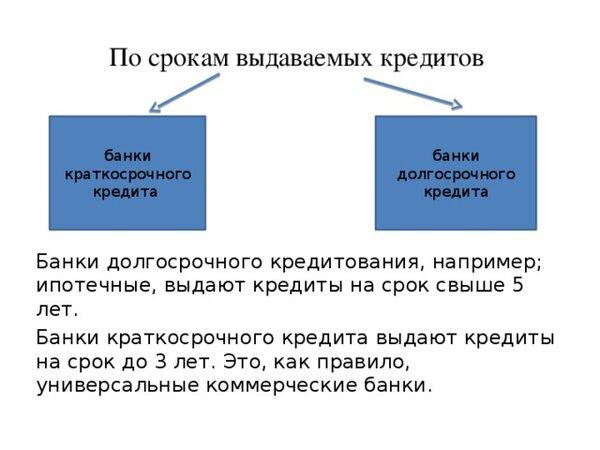 Банк скб таганрог кредиты
