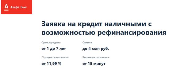 Ренессанс кредит банк калькулятор кредита наличными