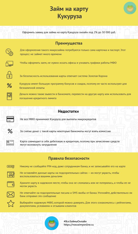 мтс пополнить счет с банковской карты без комиссии москва