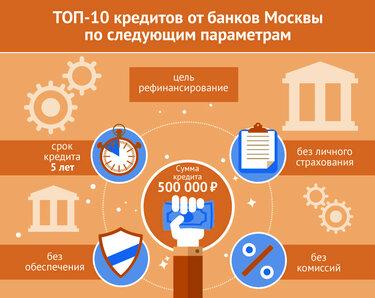 Кс банк оформить кредит онлайн
