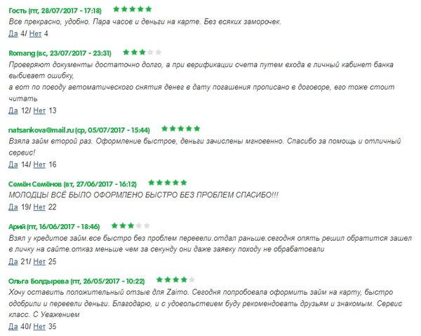 Микрозайм кредито 24 реквизиты банка