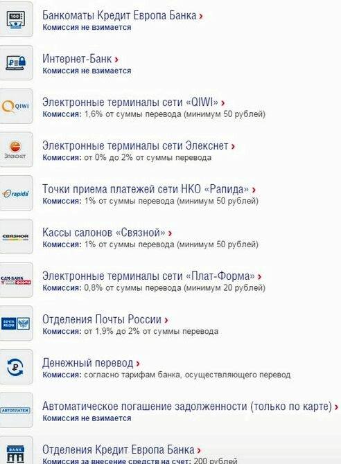 как оплатить кредит в почта банк онлайн с карты другого банка кредит на недвижимость в витебске