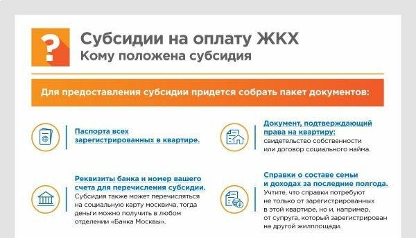 как перевести деньги на карту москвича через сбербанк онлайн
