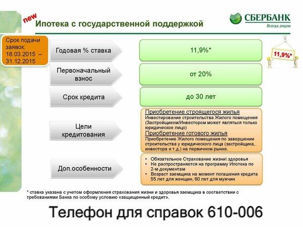 Кредитный калькулятор ипотеки сбербанк онлайн рассчитать