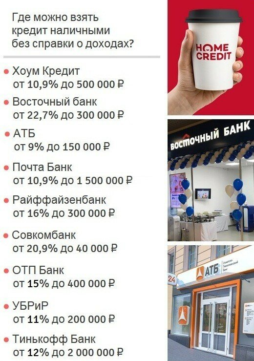 Райффайзенбанк взять кредит наличными без справок и поручителей в белгороде