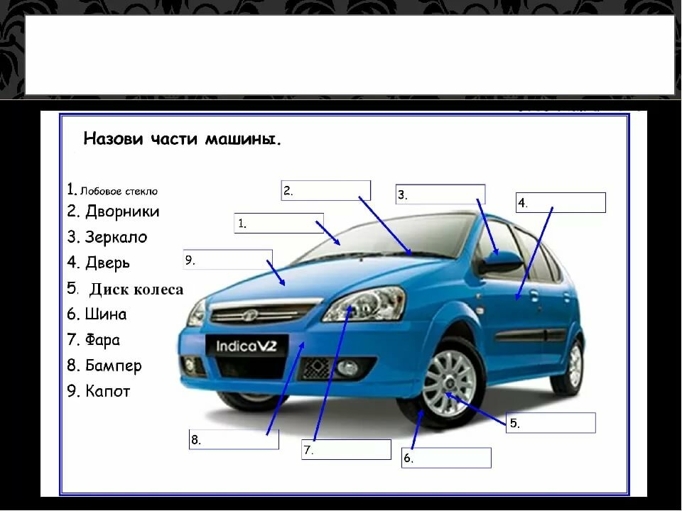 части автомобиля картинки с названиями