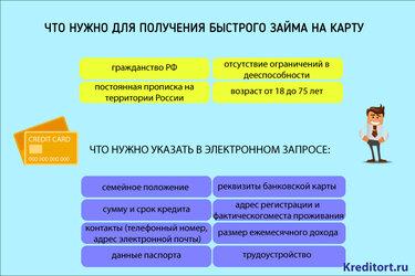 займы в севастополе без отказа на киви кубань кредит банк официальный сайт тимашевск