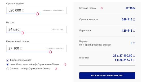 как оформить кредит в почта банке онлайн заявка на кредит