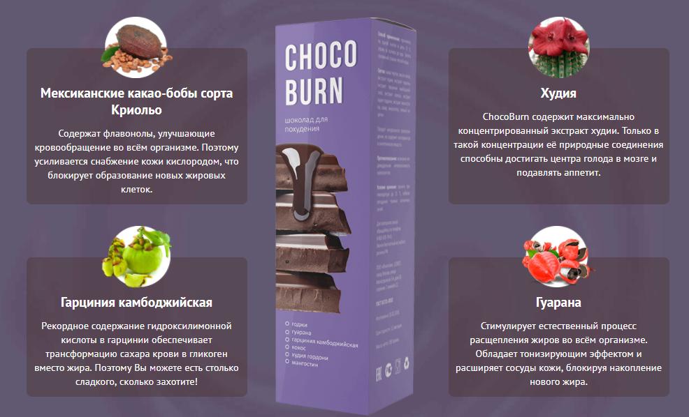 ChocoBurn - шоколад для похудения в Евпатории