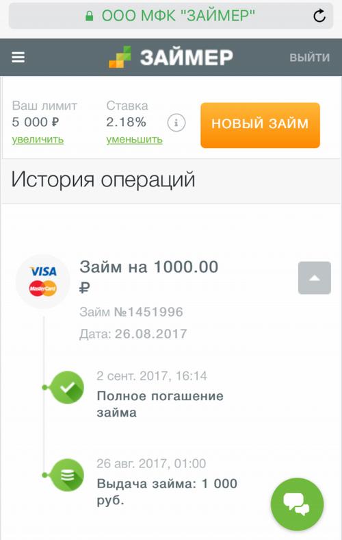 Кредит наличными барнаул с плохой кредитной