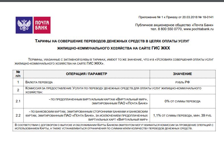 почта банк расчет кредита онлайн калькулятор 2020 потребительский кредит беларусбанк кредит онлайн заявка