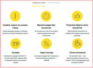 онлайн кредит беларусь банка