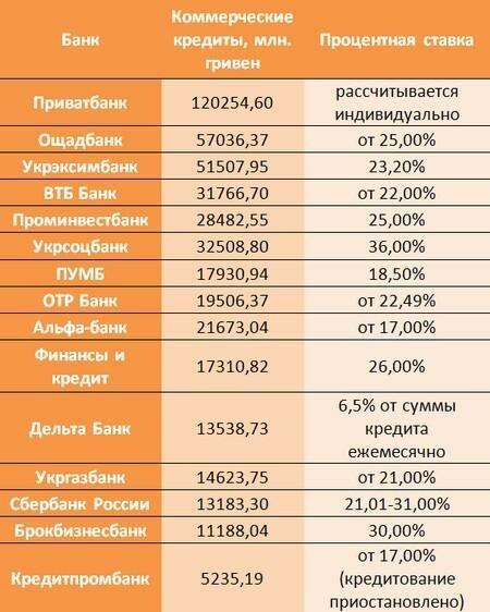 http://creditbery.ru/wp-content/uploads/2018/01/Joxi2-1.jpg