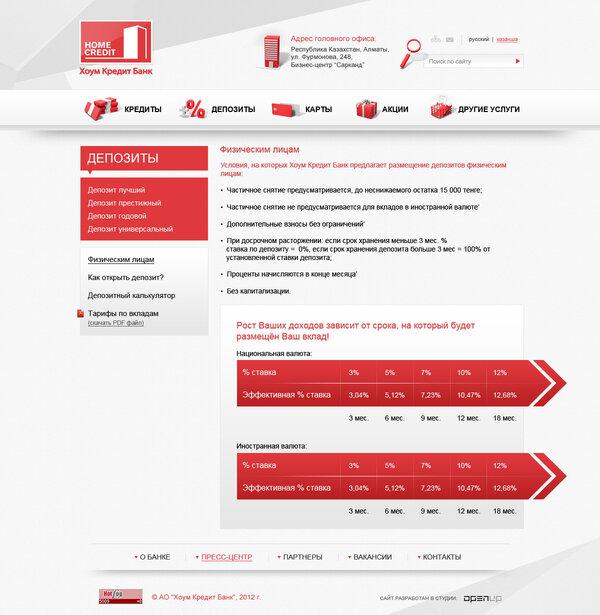 Хоум кредит банк официальный сайт подольск