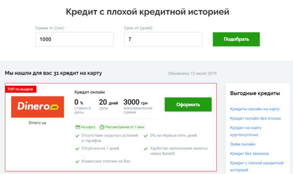 кредит наличными по паспорту онлайн